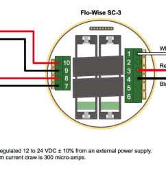 crop link flowmeter wiring manual pdf residential service entrance wiring meter wire connections for the senninger [ 1366 x 824 Pixel ]