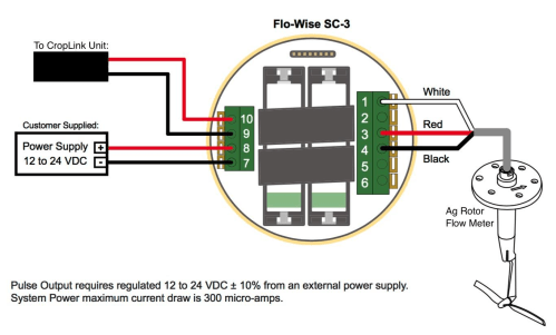 small resolution of crop link flowmeter wiring manual pdf residential service entrance wiring meter wire connections for the senninger