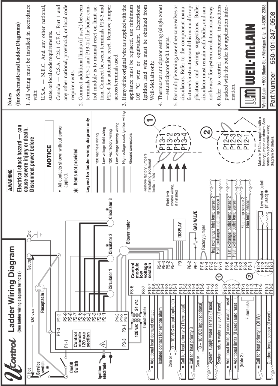 Boiler Manual. Gas-fired water boilers Series 3