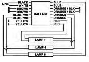 ballasts GE Consumer & Industrial Lighting GE Ballast