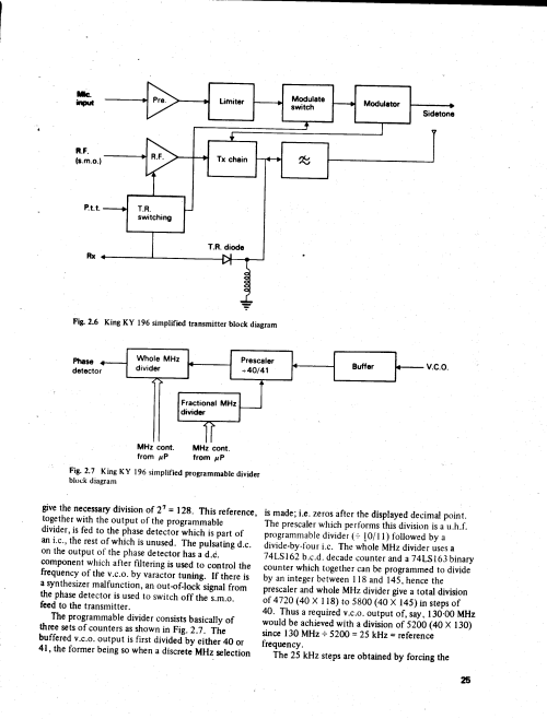 small resolution of 2 6 king ky 196 simplified transmitter block diagram phase