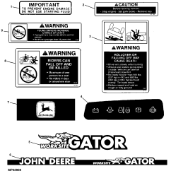 John Deere 4x2 Gator Wiring Diagram 1994 S10 Headlight 6x4 For 2005 Ignition