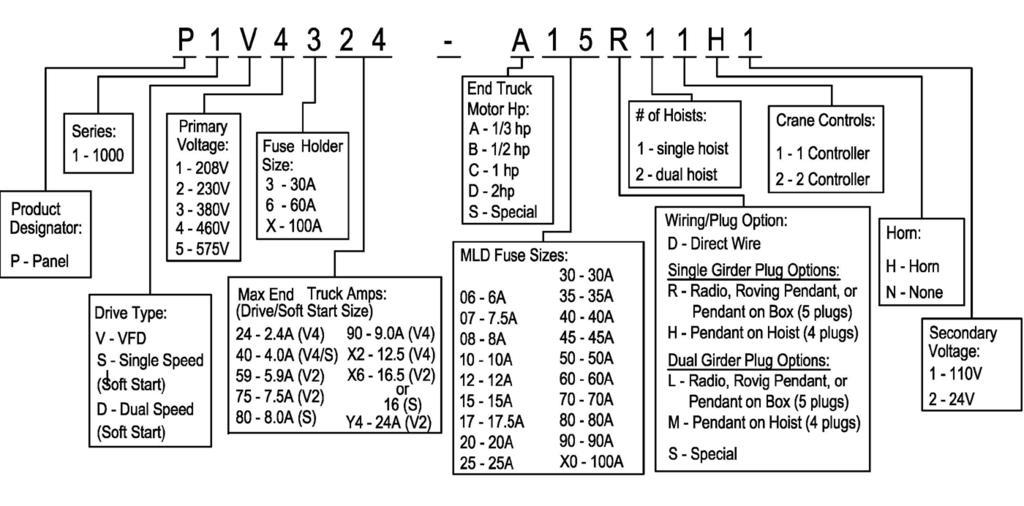 Overhead Crane Pendant Wiring Diagram. Diagram. Wiring