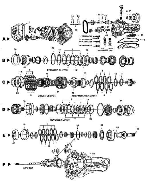 1990 Ford Taurus Sho Engine Diagram. Ford. Auto Wiring Diagram