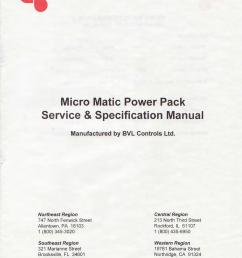 micro matic micro matic power pack service specification manual manufactured by bvl controls  [ 1024 x 1324 Pixel ]