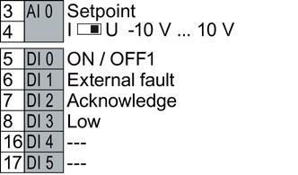 cu240e 2 wiring diagram lpg ford converter with control units cu230p cu240b sinamics installing 3