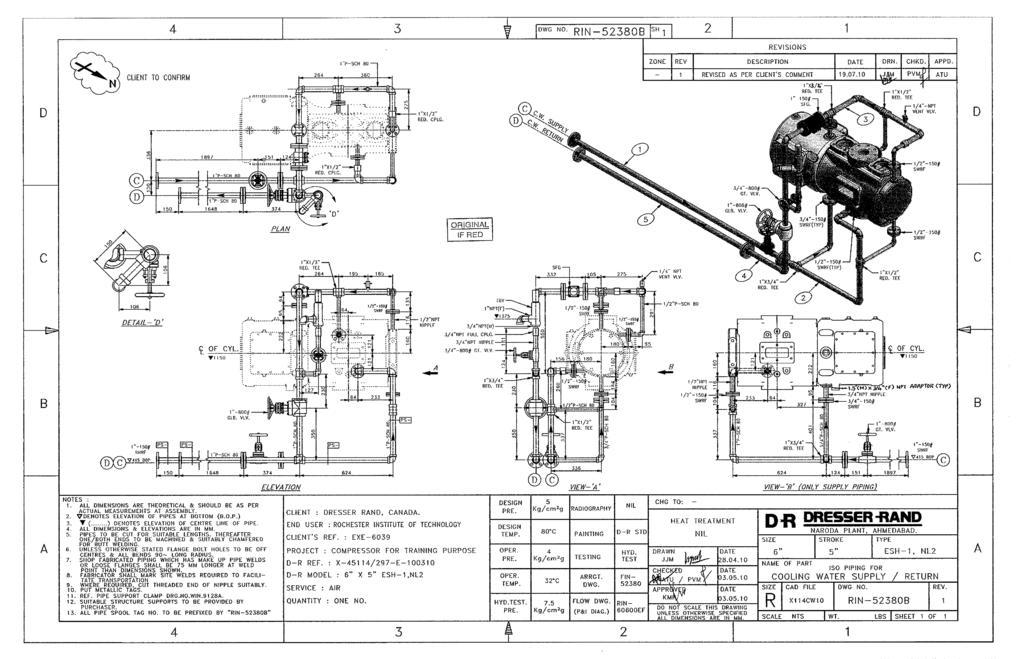 SERVICE MANUAL X PDF