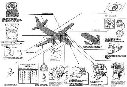 REVISION. FLIGHT SAFETY MATERIAL GOM Page 1. Ground