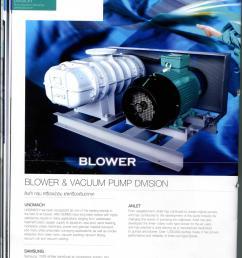 blower vacuum pump division auni nauusinn insooiijiau iiansooiauoimn blower blower vacuum pump division aum [ 1024 x 1448 Pixel ]