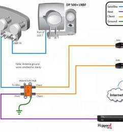 7 wiring diagrams [ 1024 x 795 Pixel ]