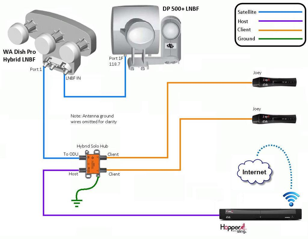 hight resolution of 7 wiring diagrams