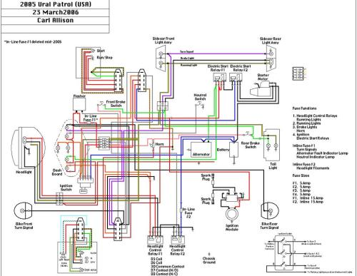 small resolution of  electrical schematics pdf ural