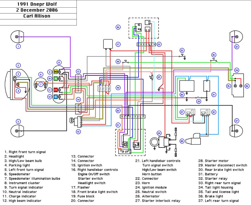 hight resolution of ural motorcycle wiring diagram wiring diagram perfomance ural motorcycle wiring diagram
