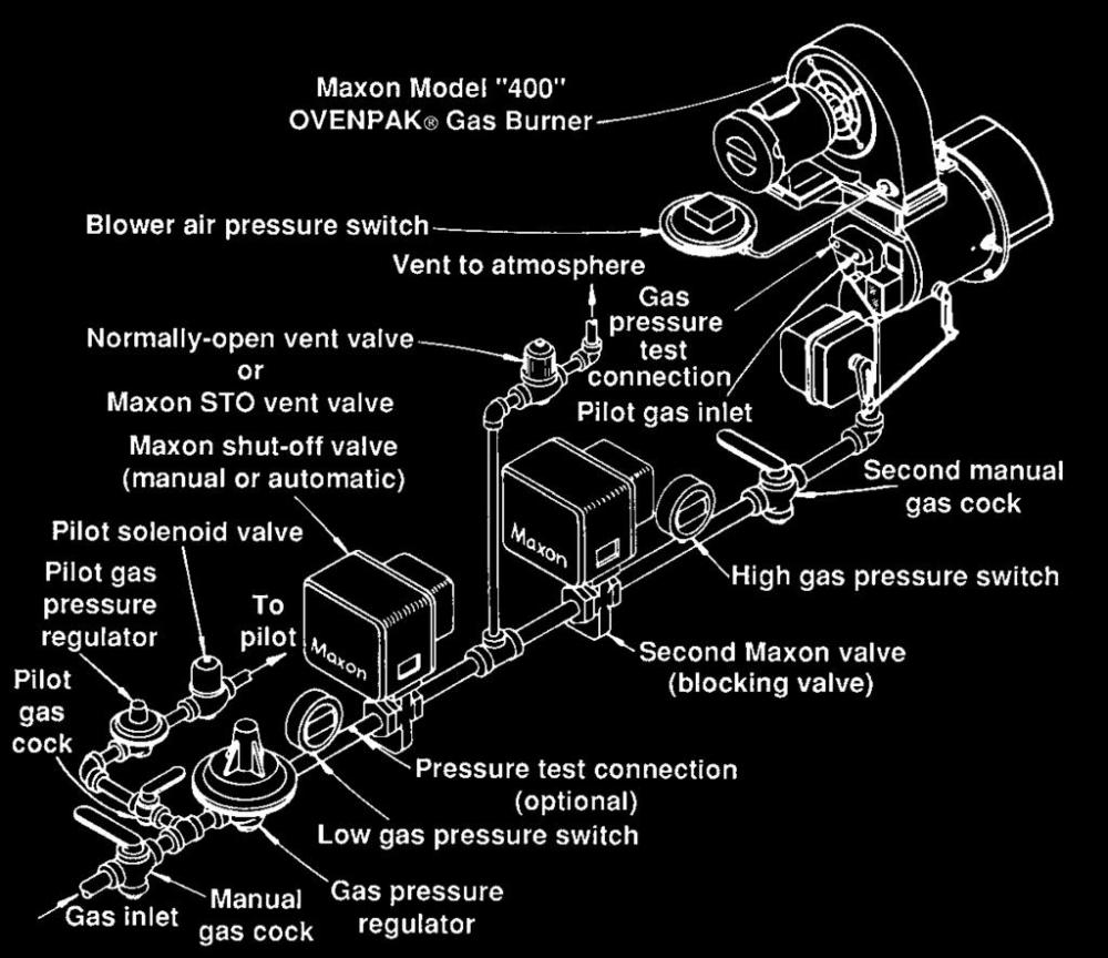 medium resolution of external blower eb version typical piping layout with block and bleed gas train