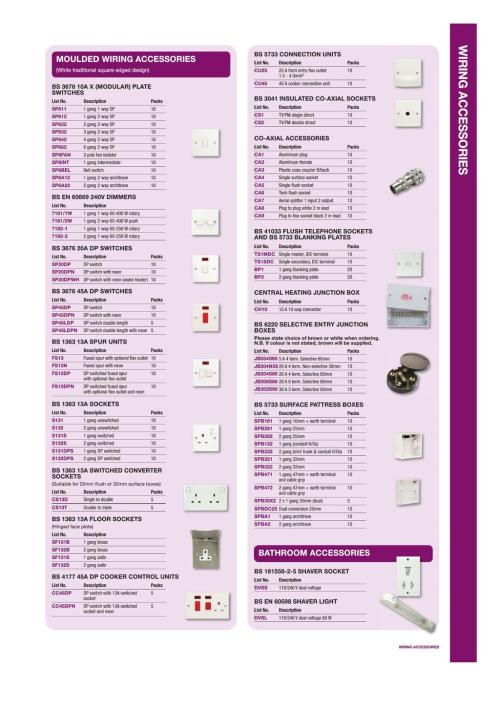 small resolution of moulded white tradrllonal square edged design bs 3676 a x modular plate switches