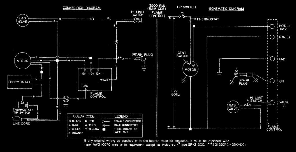 limit switch wiring diagram 300ex technical service manual pdf universal diagrams if you do not see your exact schematic please