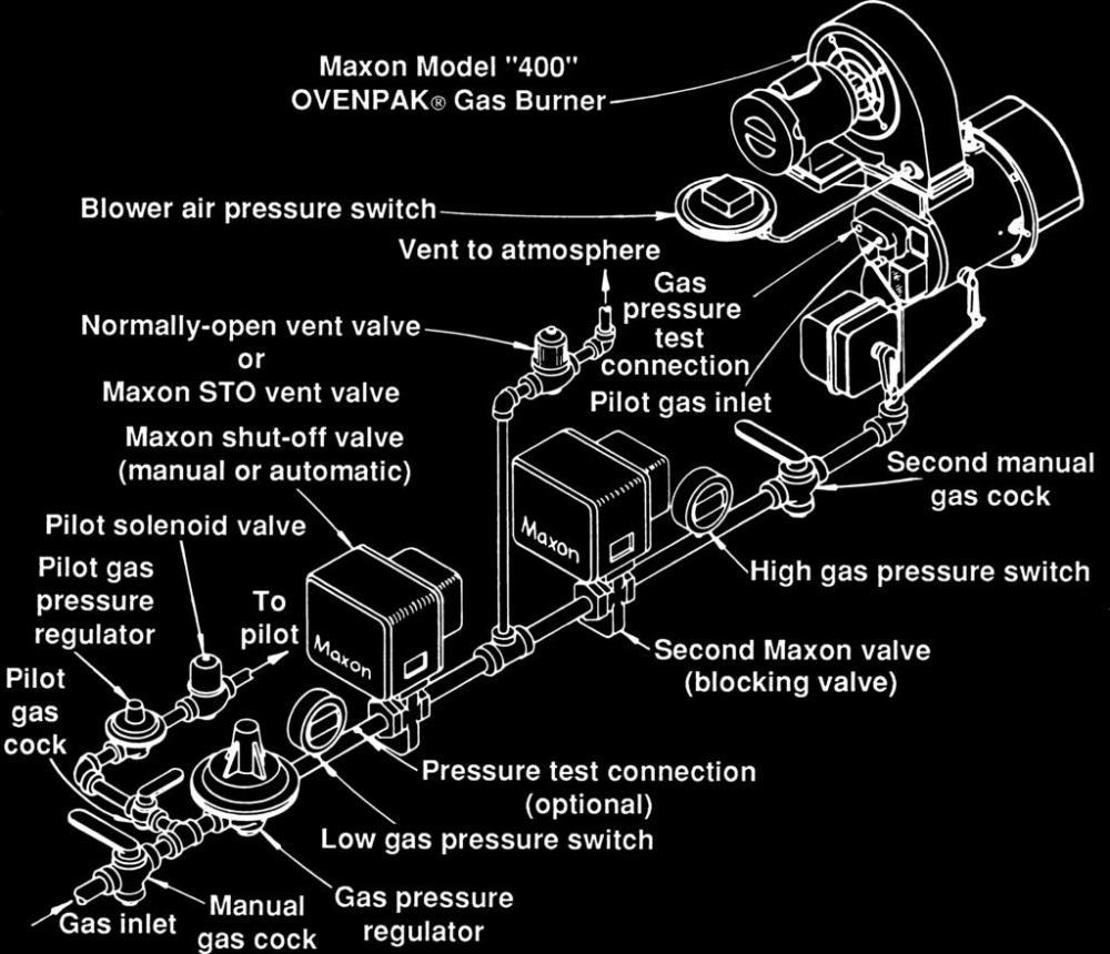 medium resolution of btu hr cost effective external blower eb version model eb 3
