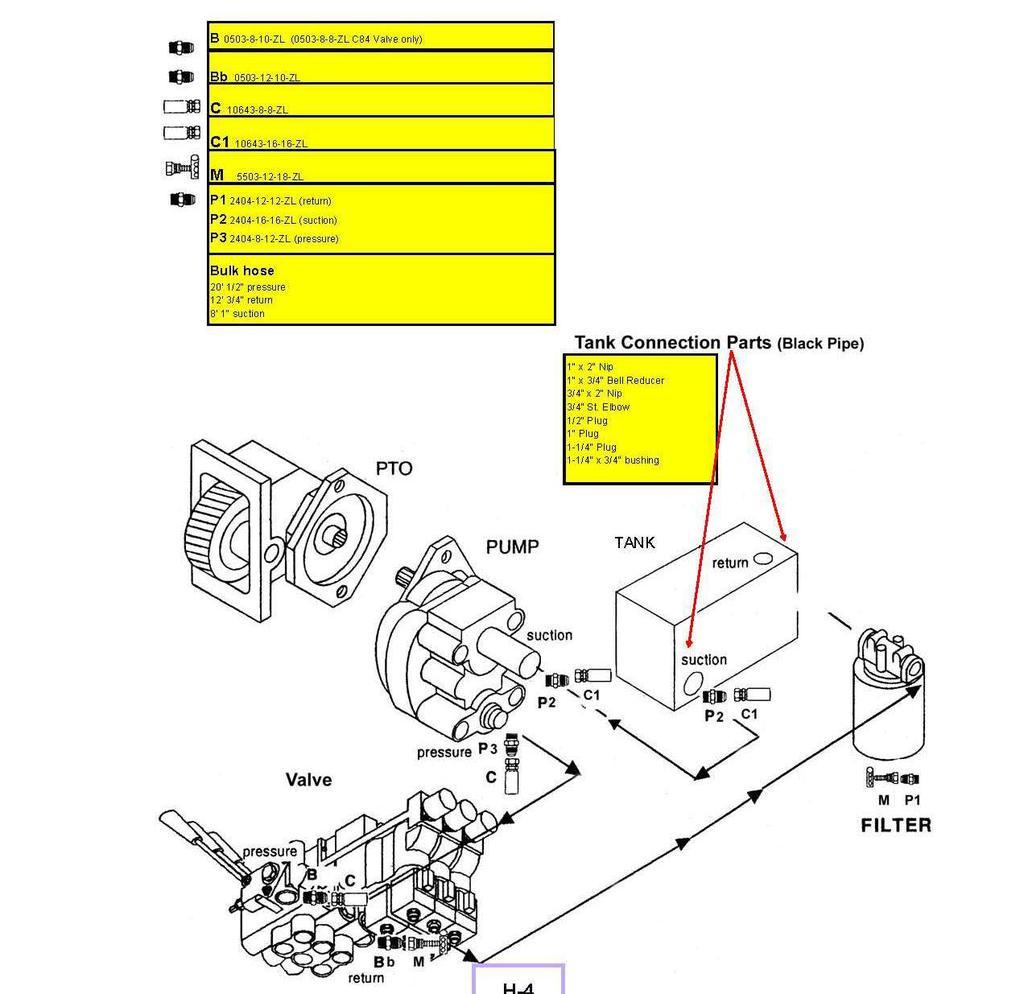 hight resolution of pto pump installation for
