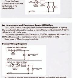 light dimmer 500va 2way fan controller 400va [ 664 x 1419 Pixel ]