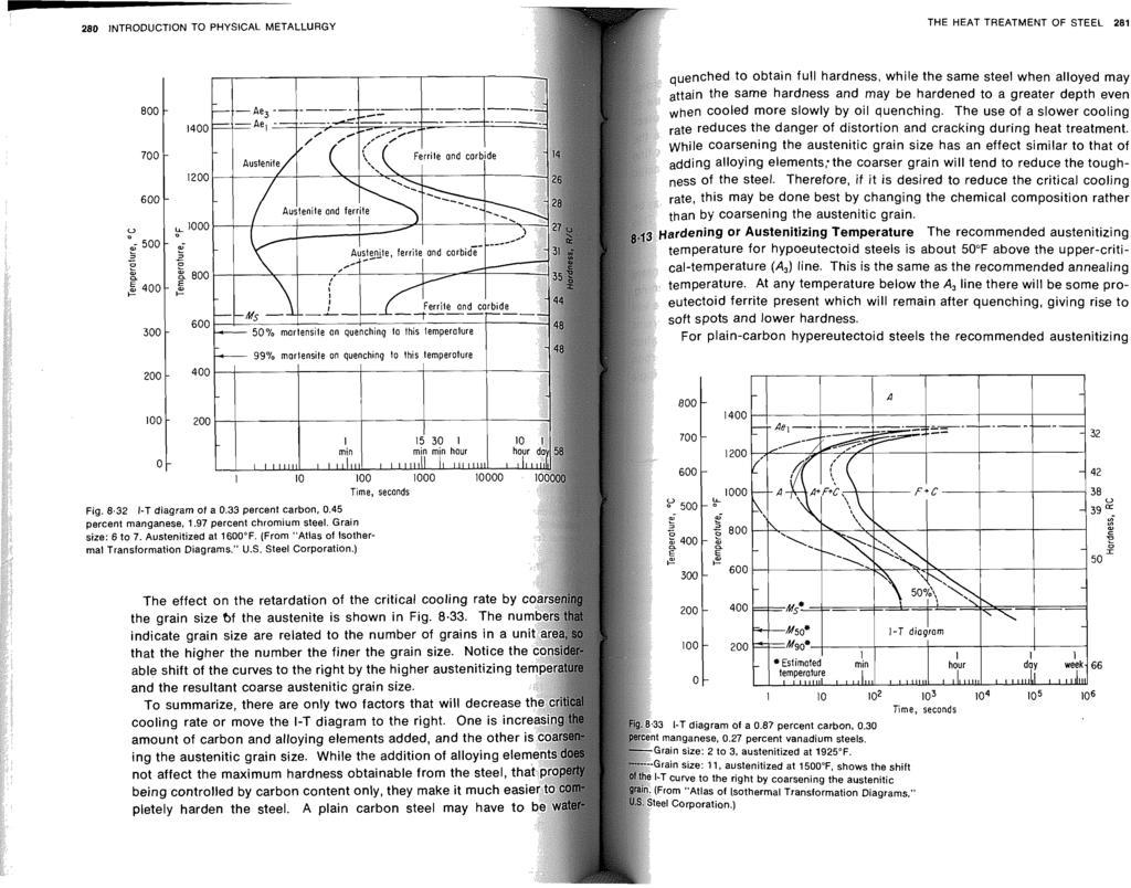 hight resolution of columbium fuse diagram