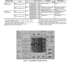 table 25 economi er v nput output logic deand control ventilation  [ 1024 x 1330 Pixel ]