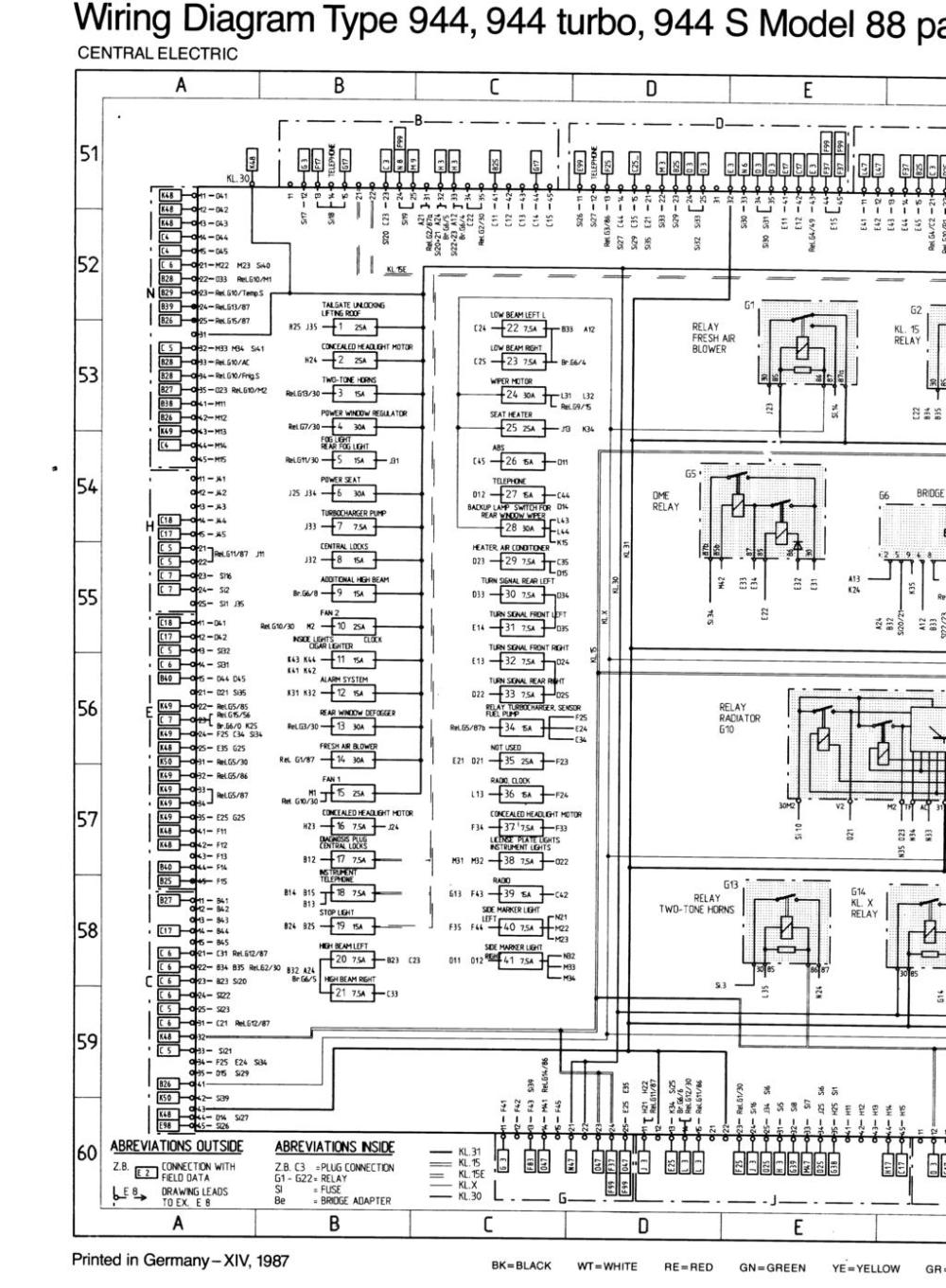 medium resolution of wiring diagram type 944 944 turbo 944 s model 88 pc central electrc a