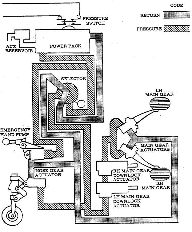Schaltplan Vmc Turbofan