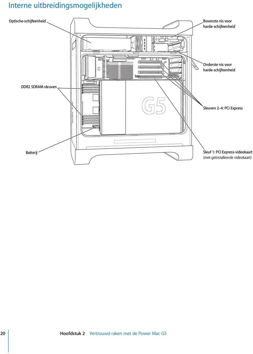 Power Mac G5 Gebruikershandleiding Installatie en