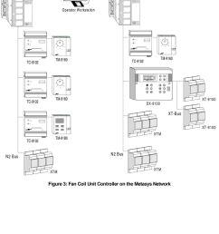 fan coil unit controller pdf 9102 metasys tc wiring diagram [ 960 x 1436 Pixel ]
