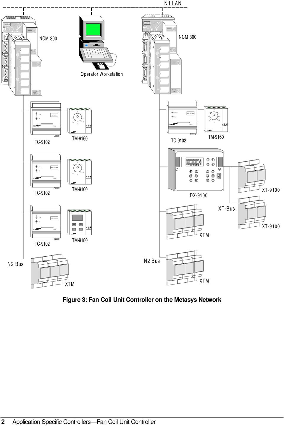 hight resolution of fan coil unit controller pdf 9102 metasys tc wiring diagram