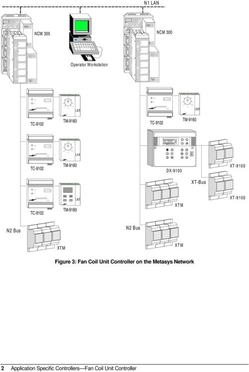 small resolution of fan coil unit controller pdf 9102 metasys tc wiring diagram