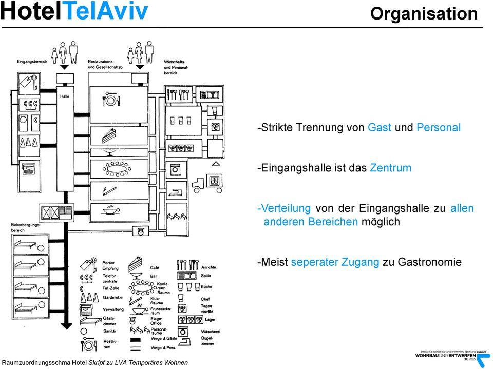 A Arte De Projetar Em Arquitetura Neufert Pdf