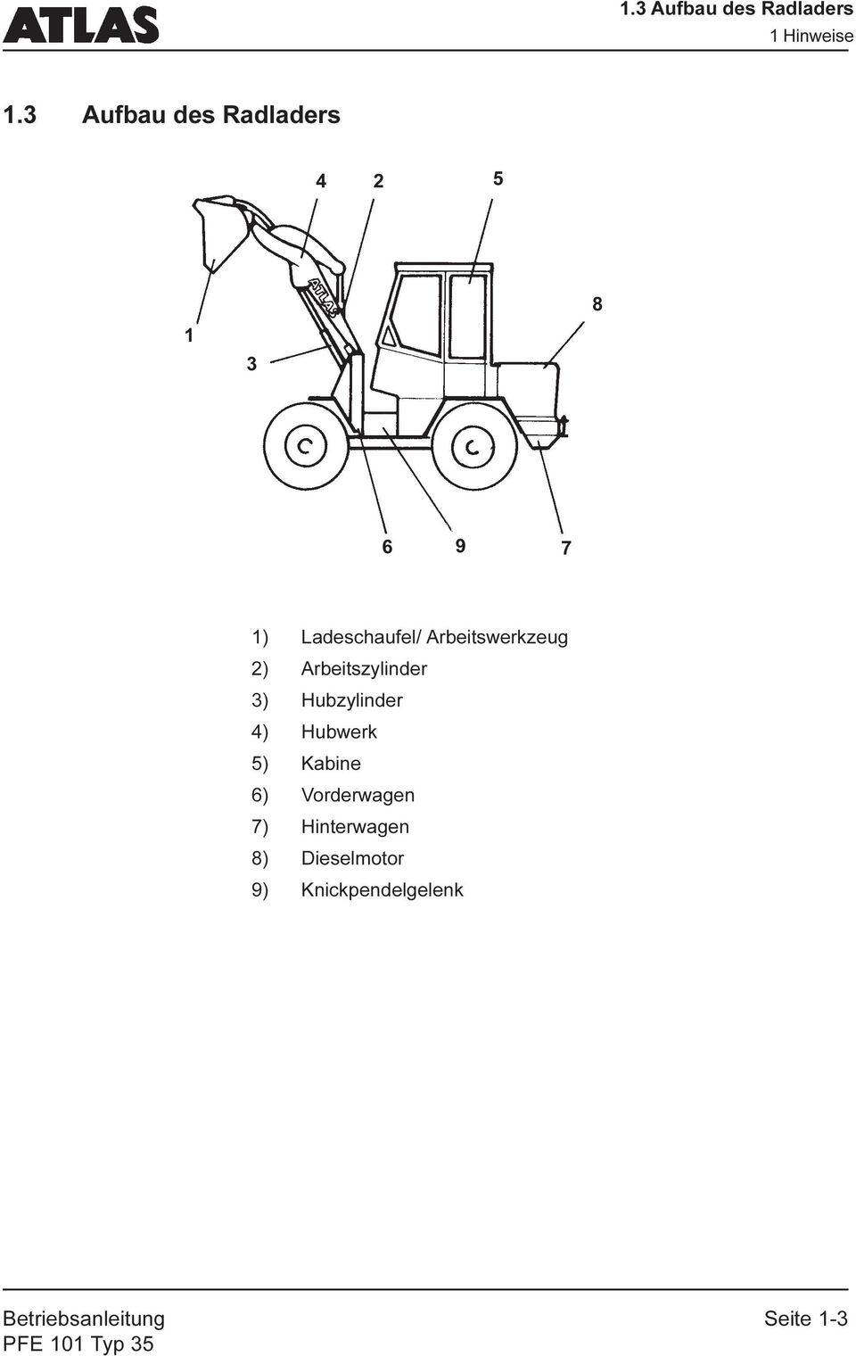 Betriebsanleitung und Wartungsanleitung ATLAS RADLADER AR