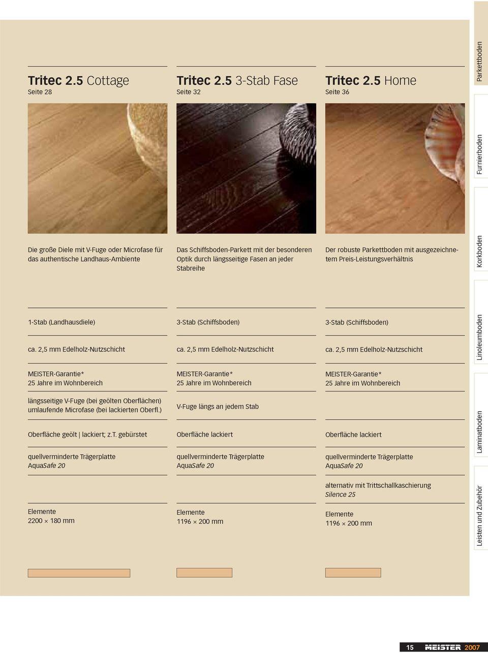 Die Marke Für Meister. Bodenkatalog Parkettboden Furnierboden