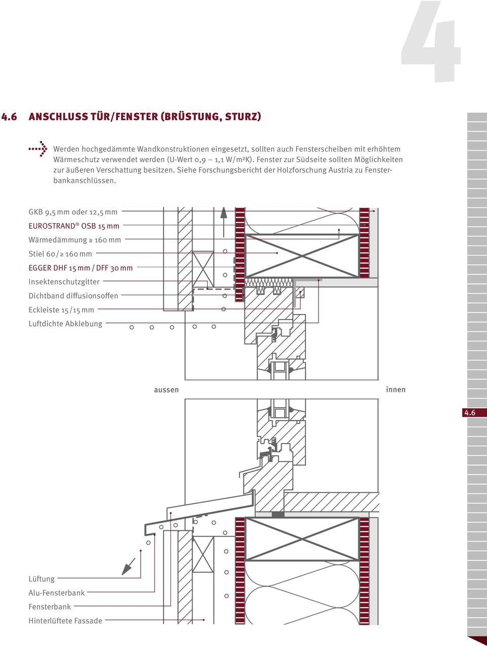 Konstruktionsdetails Pdf Download