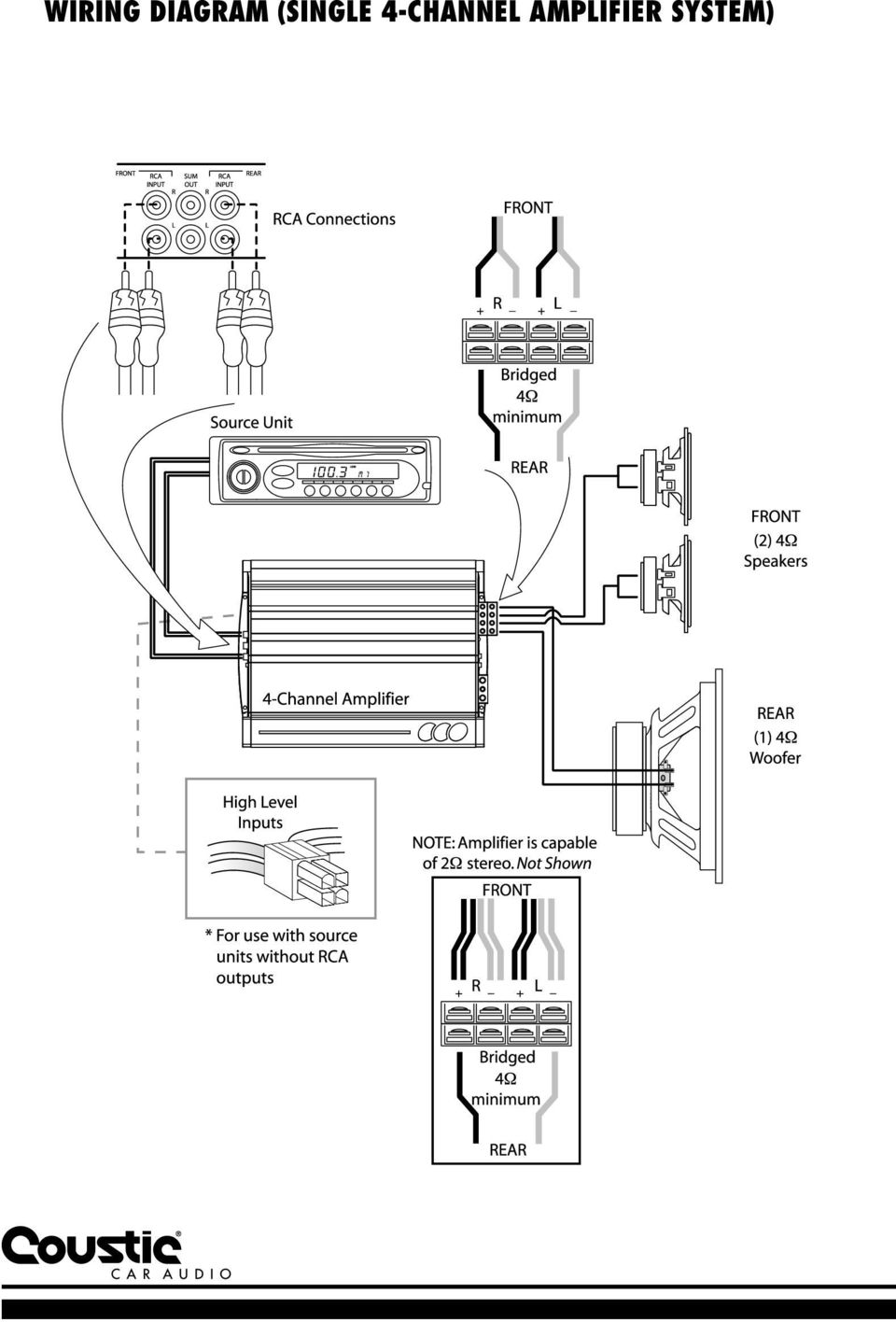 medium resolution of coustic amp wiring diagram wiring diagramcoustic amp wiring diagram wiring diagram imgcoustic amp wiring diagram data