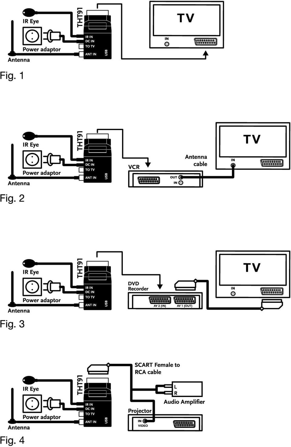 THT91 Digital Terrestrial Receiver. User manual