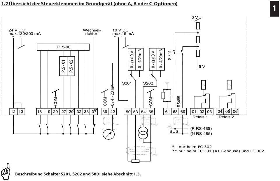 Kurzanleitung VLT AutomationDrive FC PDF
