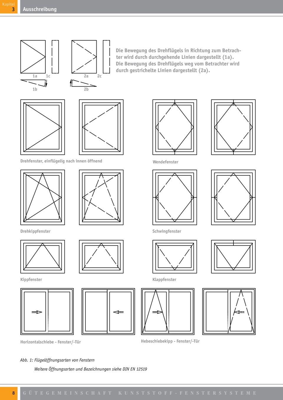 Häufig Fenster Rohbaumaße | Page 57 - Bestcatabs | Wohndesign KX79