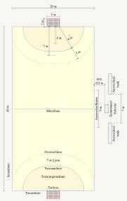 handball spielfeld skizze des