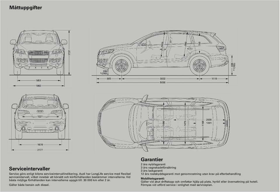 Audi Q7 Fakta och cirkapriser januari PDF