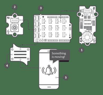 Arduino Infrared Sensor Arduino Light Sensor Wiring