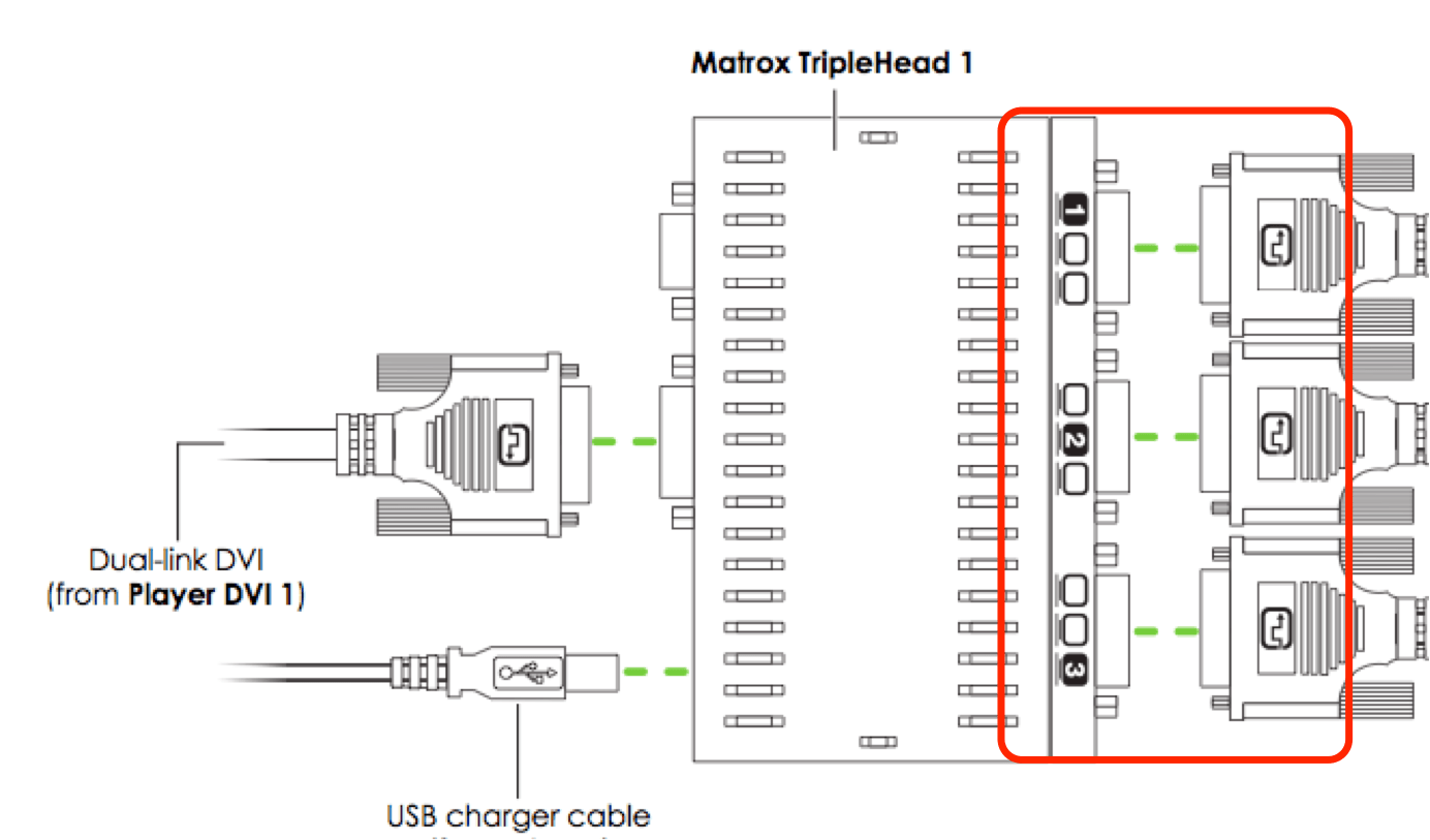 hight resolution of connect the outputs from each matrox device into the input ports of the corresponding display unit