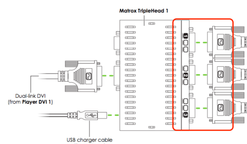 small resolution of connect the outputs from each matrox device into the input ports of the corresponding display unit
