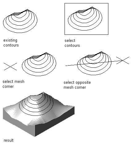 Creating a Drape Mass Element