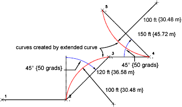 Creating a Curve Using a Radius Point