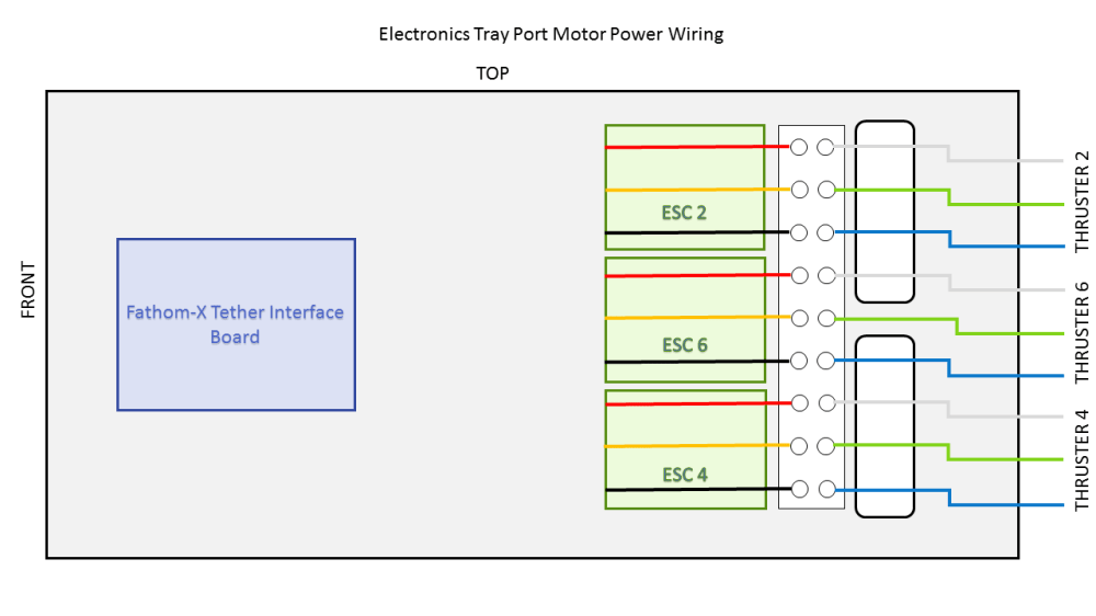 medium resolution of connect the motor wires to the motor wire terminal block as shown in the diagrams below