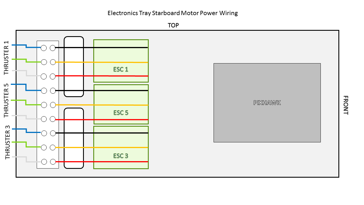 hight resolution of connect the motor wires to the motor wire terminal block as shown in the diagrams below