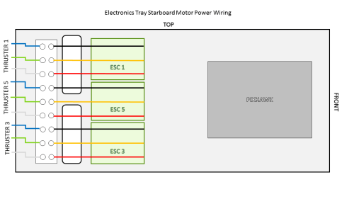 small resolution of connect the motor wires to the motor wire terminal block as shown in the diagrams below