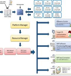 this process flow diagram depicts the generic workflow that is explained above  [ 1285 x 950 Pixel ]